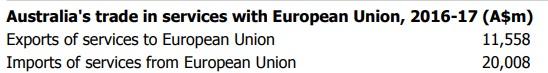 180526 - EU services
